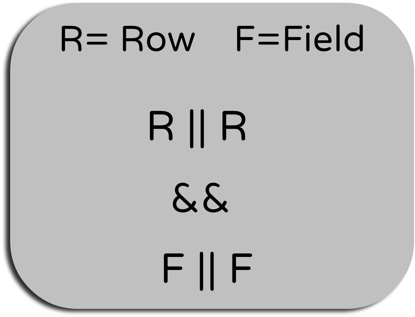 Evaluating Row level and Field level ACLs - Blogs