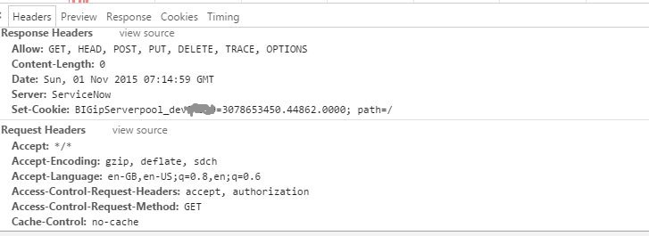 How to call Rest APIs(Table API) of service-now from client