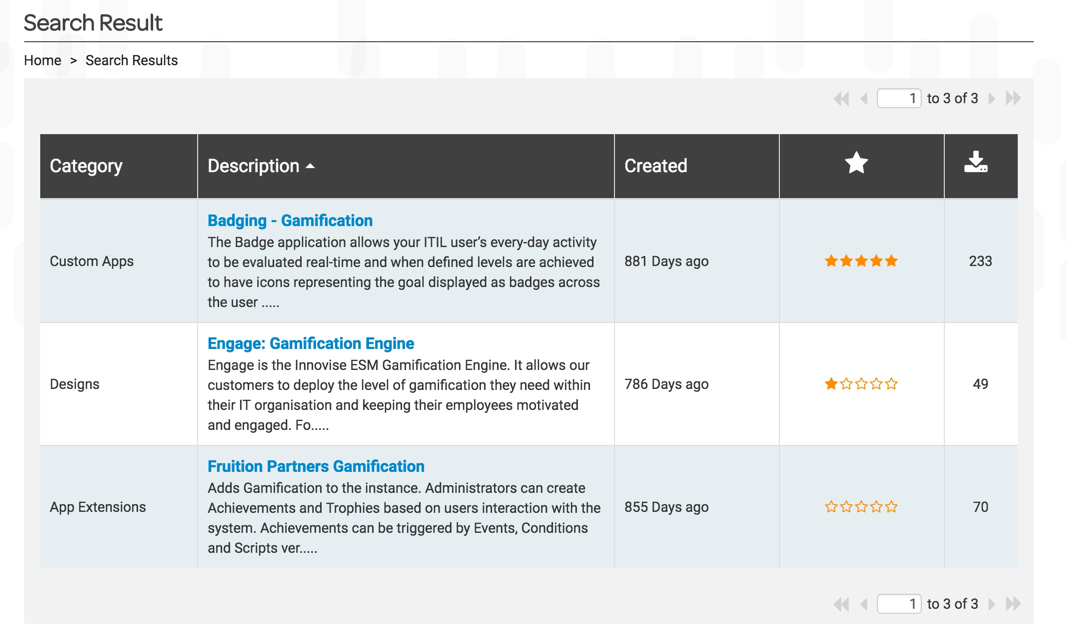 How to apply gamification in serviceNow for Incident resolution and