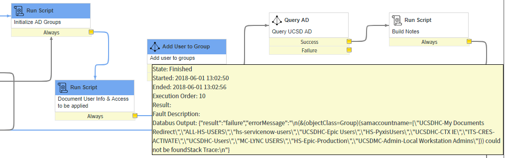 Add User to Group (AD Orchestration Activity) - Not working