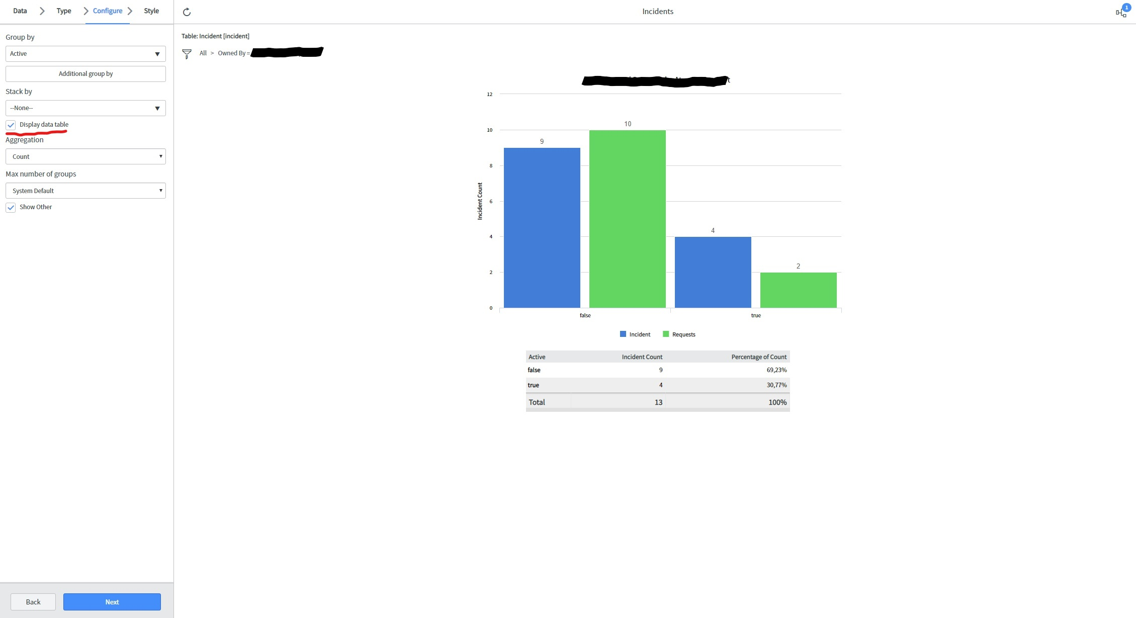 How do I add a data table to my 2nd dataset? - Performance