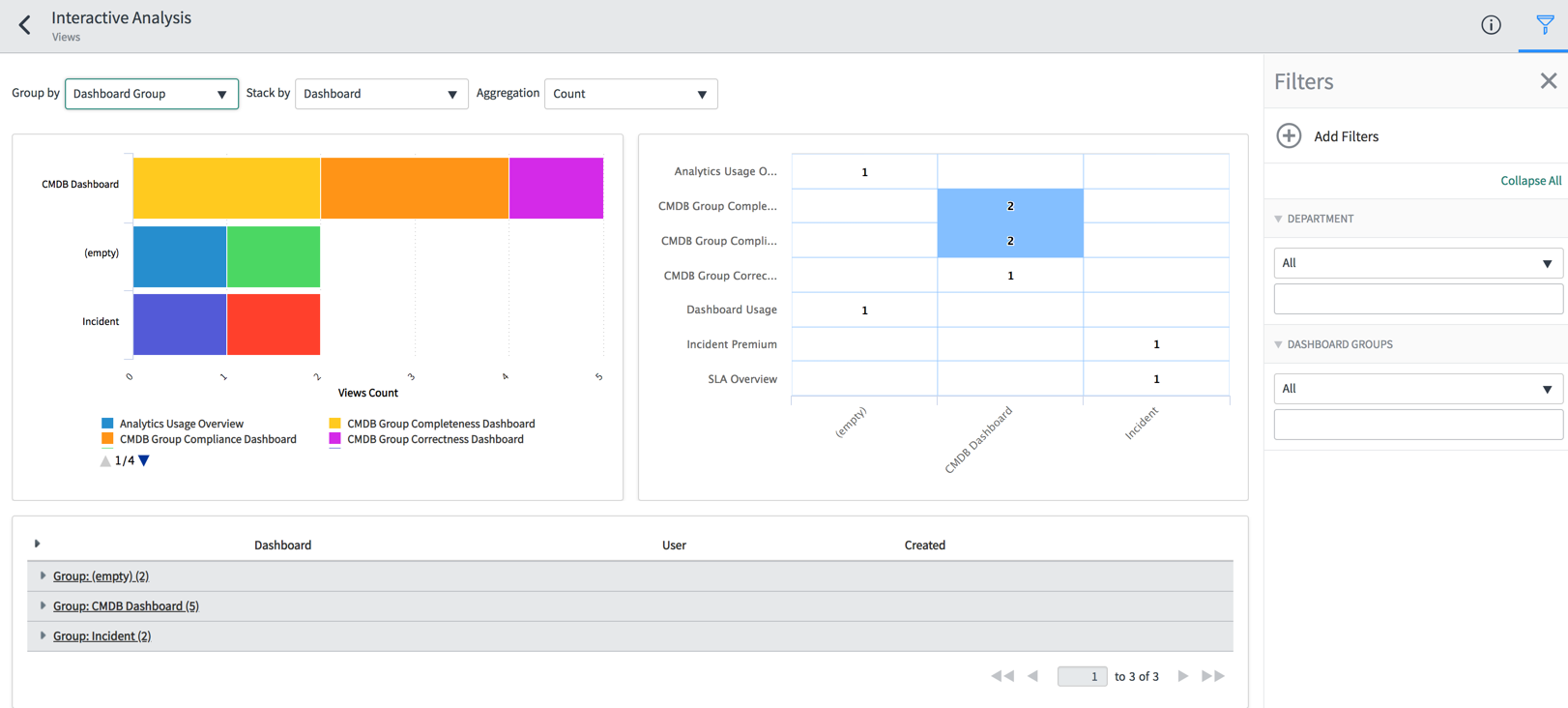 Tracking and Reporting on Dashboard Usage in ServiceNow