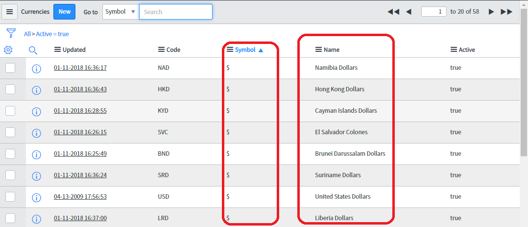 How To Change The Display For Currency Field From Symbol To Iso