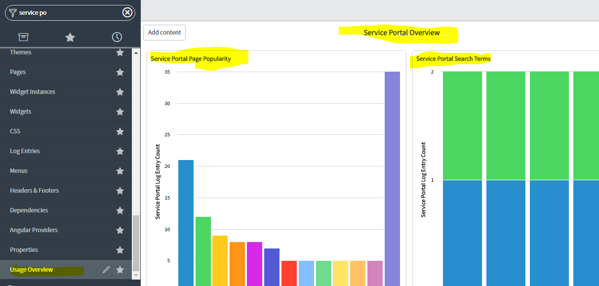 service portal usage reporting - Performance Analytics and