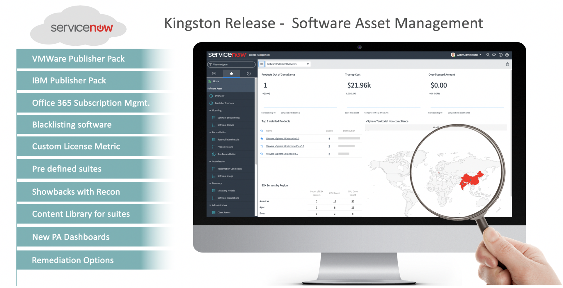 A Technical Deep Dive in to Kingston - SAM (Part 1