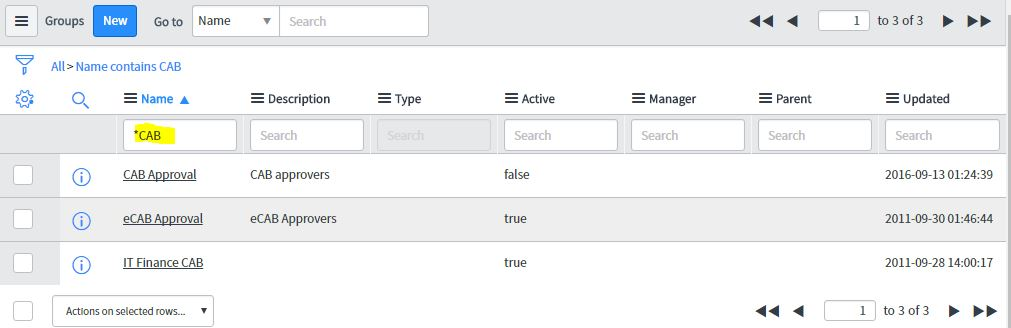 rename the assighenment group in INCIDENT Form - IT Service