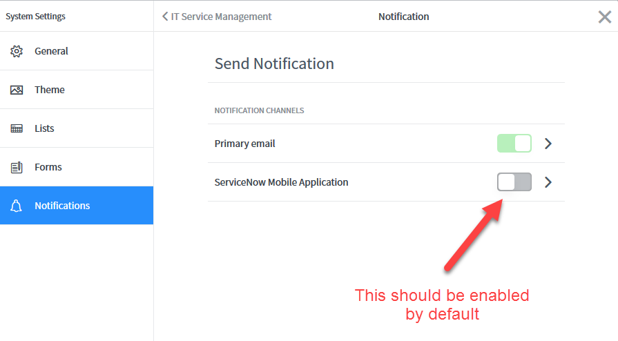 Push notifications are disabled for all users by default