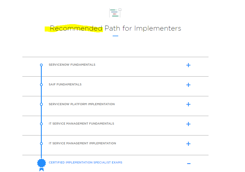 How I Became As Itsm Implementation Specialist It Service