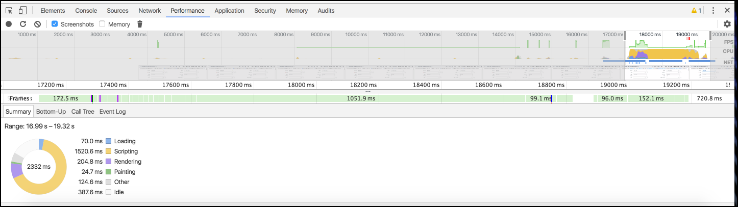 Debug slow performance on the client side using Chrome