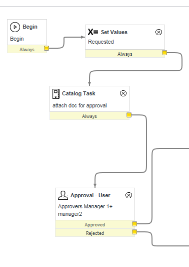 attachment in approval notification - Developer Community