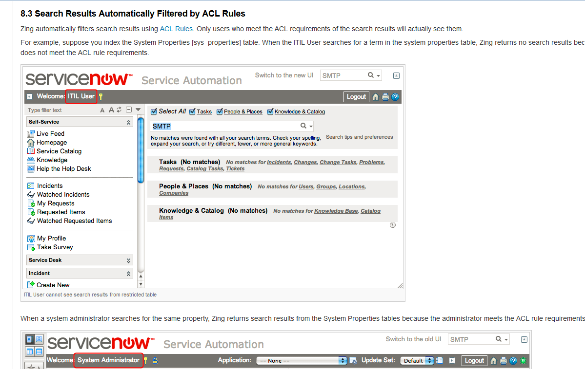 Type Of Acl In Servicenow