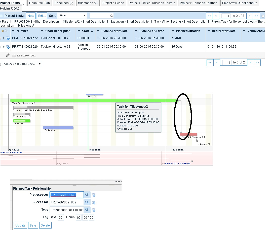 Is project schedule leading to lag time on the gantt chart it project lagg nvjuhfo Images